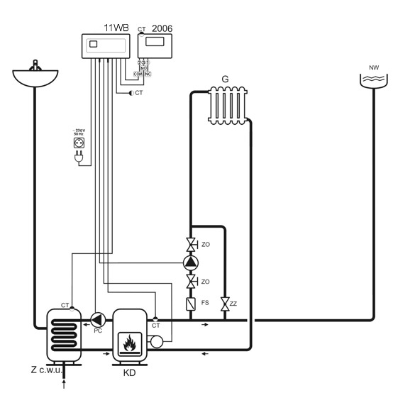 Автоматика для котла 11WB (на 2 насоса і 1 вентилятор)