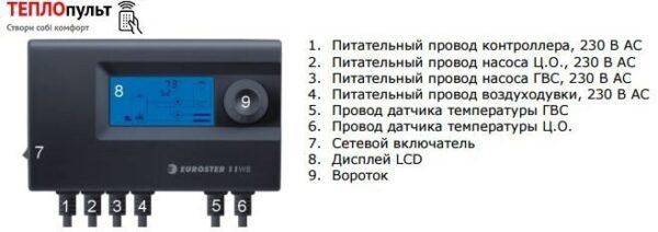 Контролер 11WB (на 2 насоса і 1 вентилятор)