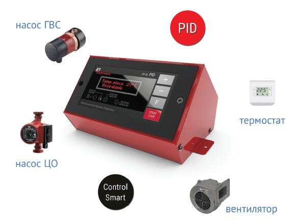 Автоматика для котла SP-32 PID (на 1 вент +2 насоса)