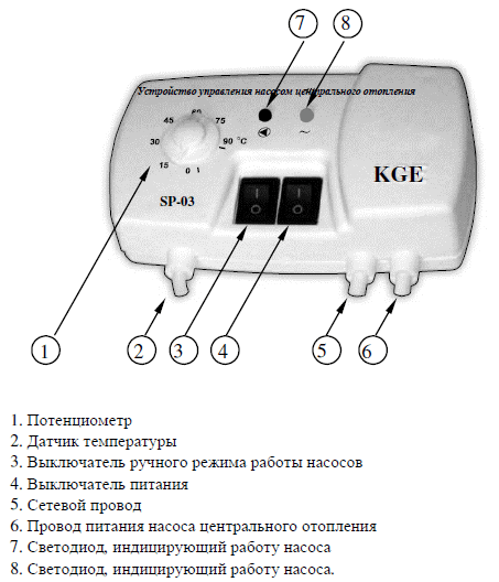 Автоматика SP-04 (для 1 насоса ГВП, ТП)