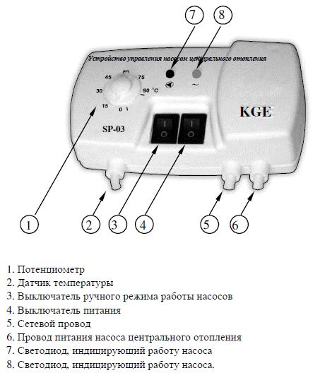 Контроллер KG Elektronik SP-03 [для 1 насоса]