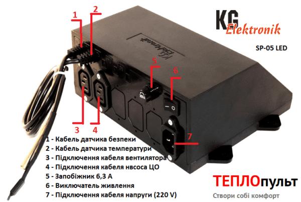 Комплект автоматики для котла SP-05LED + DP-02К