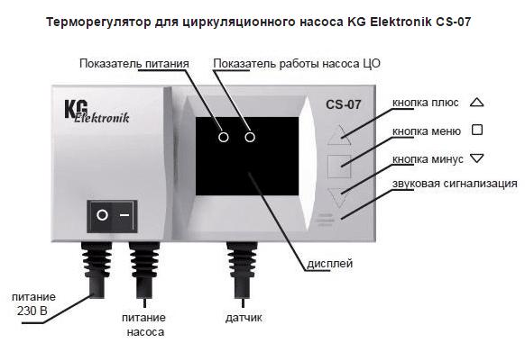 Контроллер CS-07 (для 1 насоса ЦО)