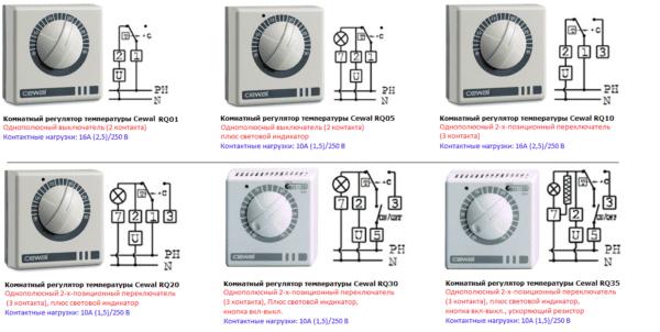 Механічний термостат CEWAL RQ35