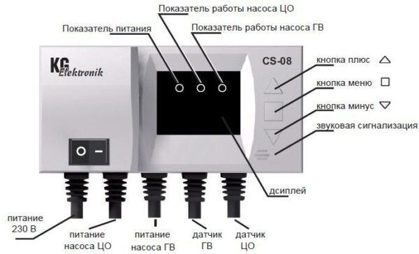 Автоматика CS-08 (для 2-х насосів)