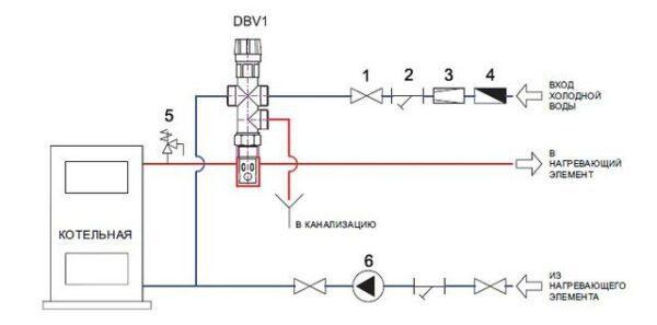 2-xодовой защитный клапан DBV1