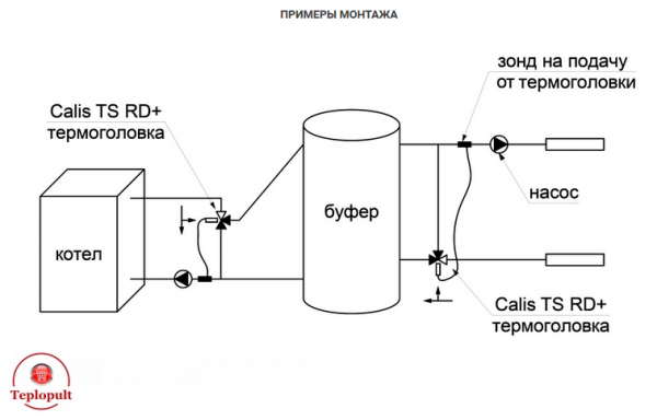 """Розподілюючий клапан HERZ Calis DN32 1 1/2"""""""
