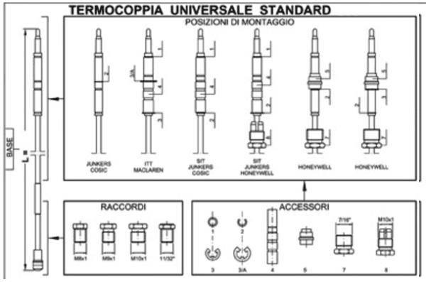 Термопара Cewal TU Standard (600mm) на 13 компонентов