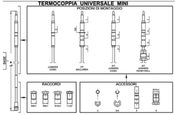 Термопара Cewal TU Mini (600mm) на 8 компонентов