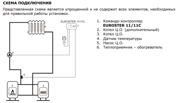Контроллер EUROSTER 11C [для управления 1 насосом ЦО]