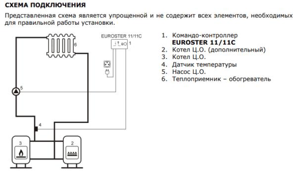Автоматика EUROSTER 11С (на 1 насос ЦО)