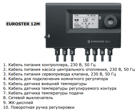 Автоматика для котла EUROSTER 12M погодозалежна