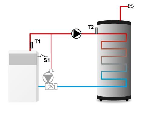 Контролер ST-21 CWU (для 1 насоса ЦО, бойлера, буфера)