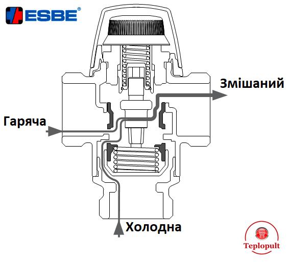 Трьохходовий змішувальний клапан Esbe VTA 312 35-60°C DN15 1/2″(арт.31050200)