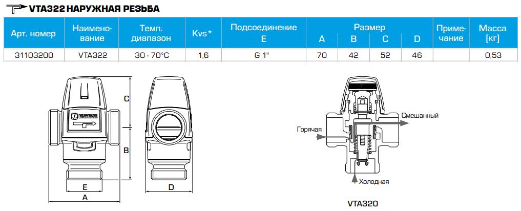 VTA 320 tabl Teplopult