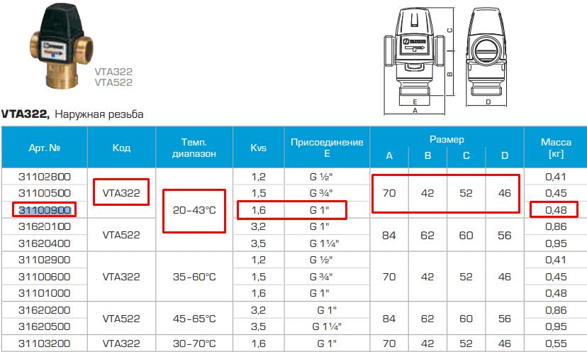 VTA 322 20-43 Teplopult
