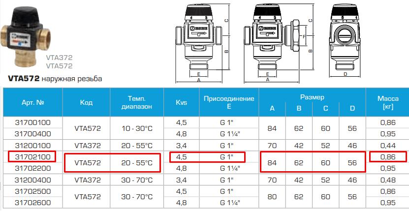 VTA 572 20-55 Teplopult