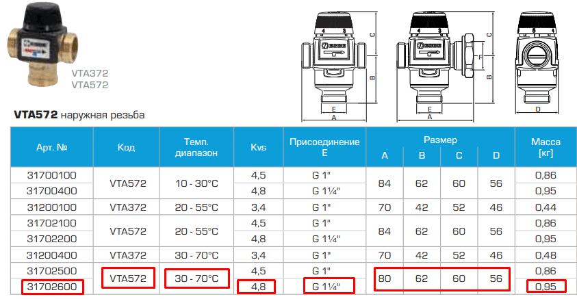 VTA 572-31702600 Teplopult